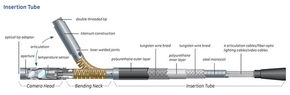 Сменные зонды для видеоэндоскопа .png