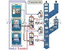 Програма UltraCAR